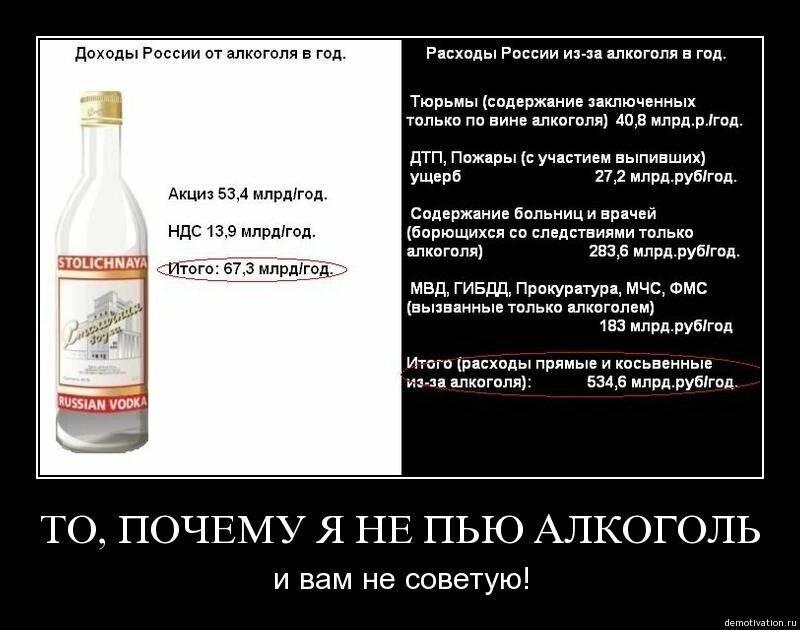 Что будет, если каждый день пить алкоголь: неприятные последствия