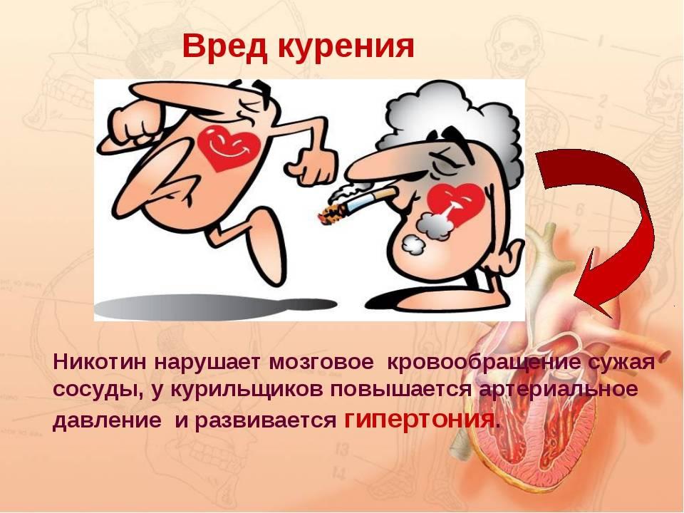 Курение и алкоголь: вред для здоровья