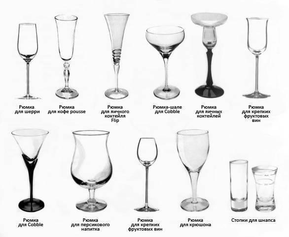 История создания ликерных рюмок и шот-стаканов