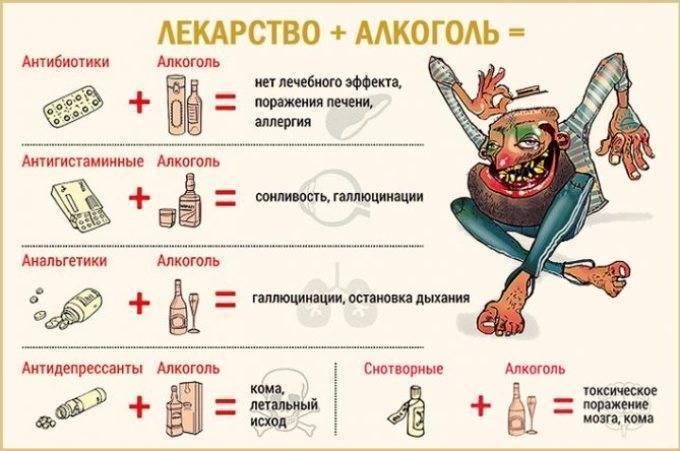 Через сколько можно пить алкоголь после линекса, реакция организма