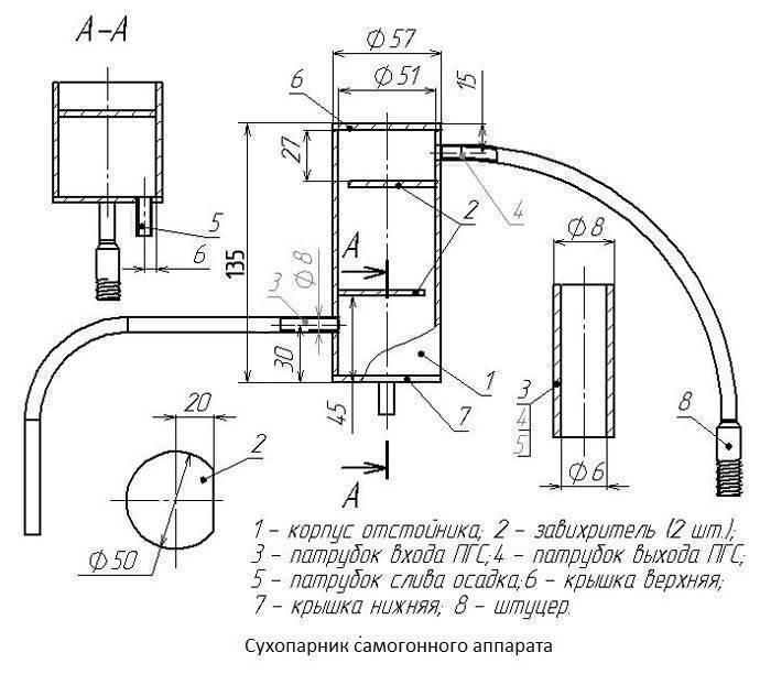 Самогонный аппарат: изготовление своими руками