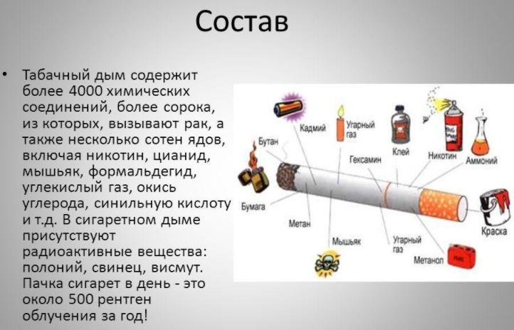 Аллергическая реакция на сигареты