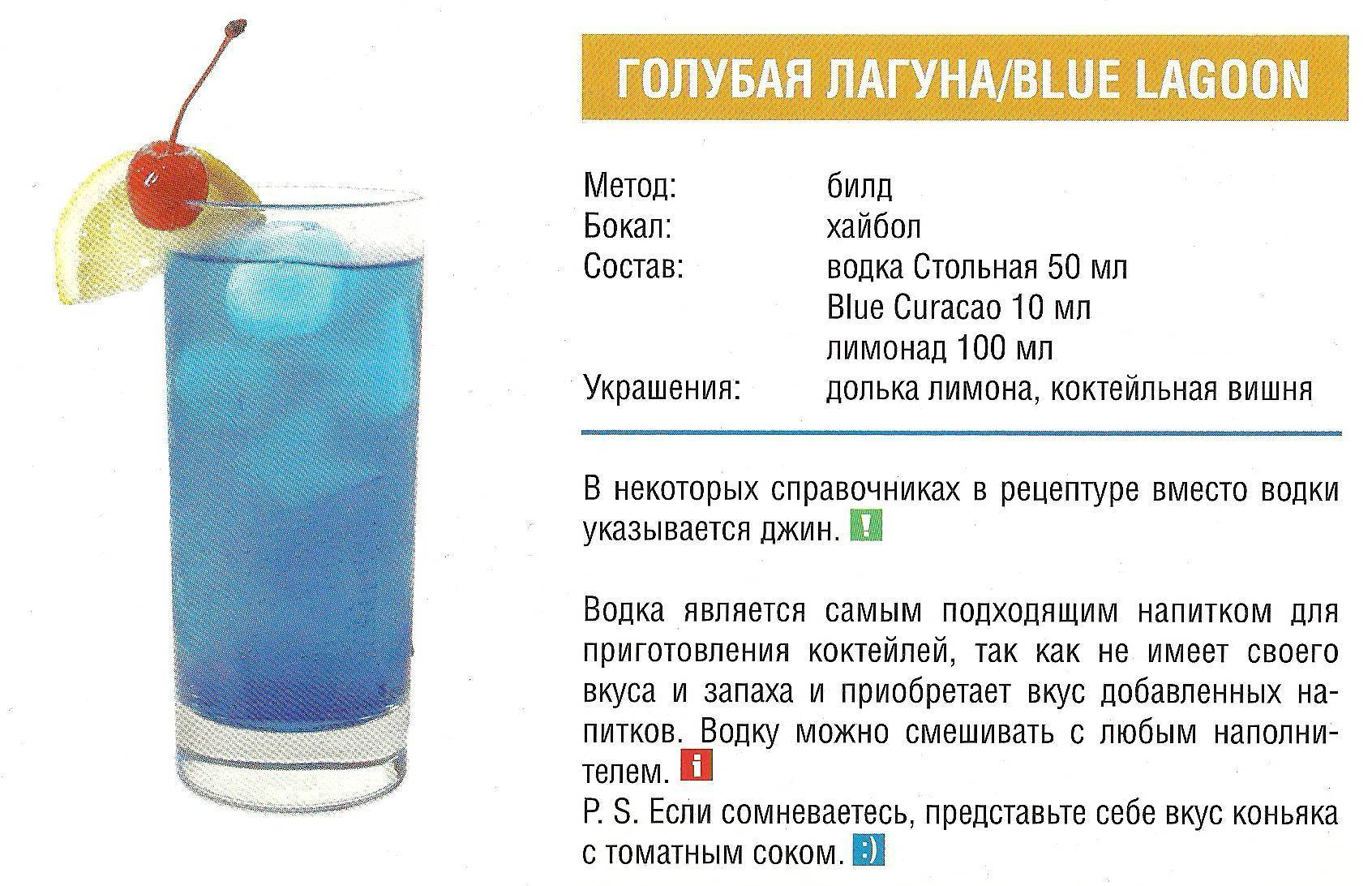 Коктейли с джином в домашних условиях