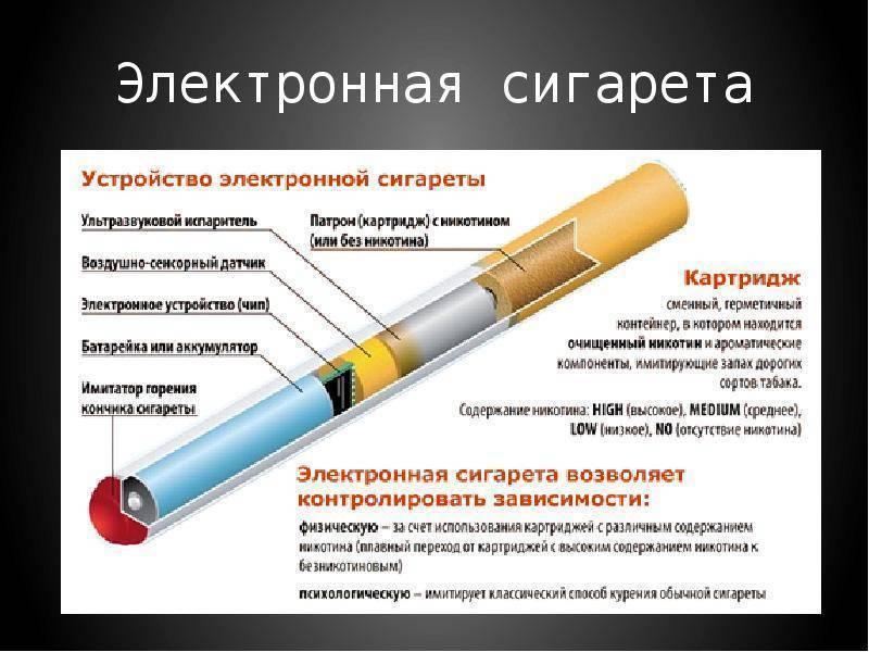 Подростковое курение (детское): чем опасно, последствия - гармония внутри