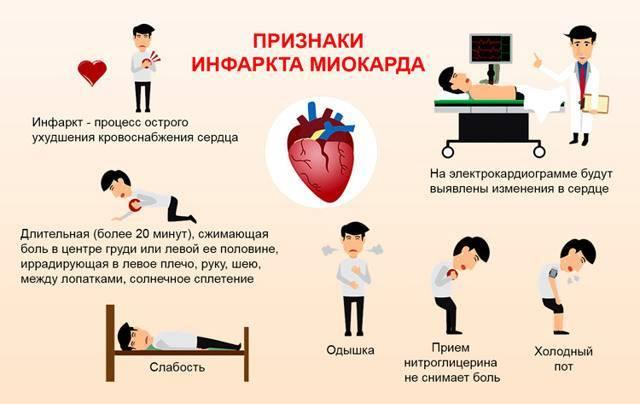 С похмелья сильно бьется сердце - что делать, опасность состояния | prof-medstail.ru