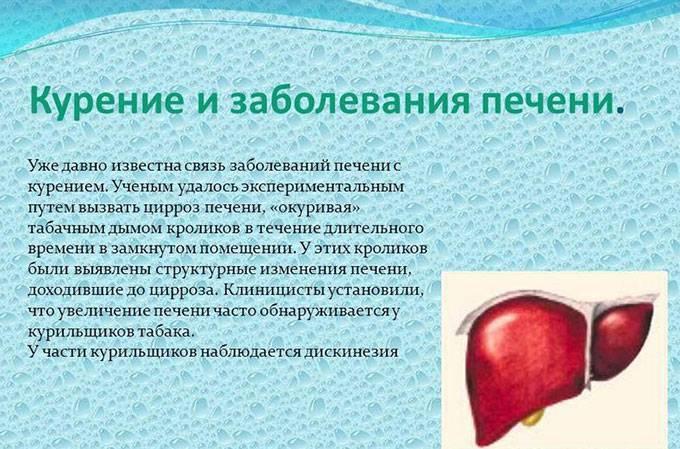 Влияние курения на печень человека: вред, цирроз