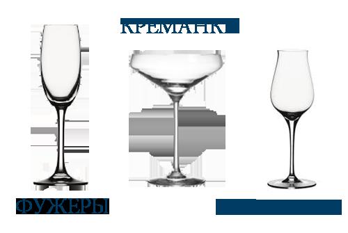 Как называется коньячный бокал и каким он должен быть: делаем правильный выбор