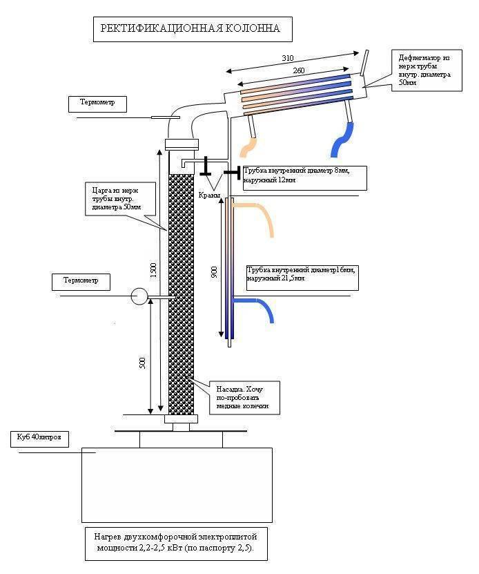 Делаем ректификационную колонну своими руками — пошаговая инструкция