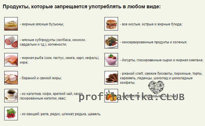 Какие кисломолочные продукты можно при панкреатите