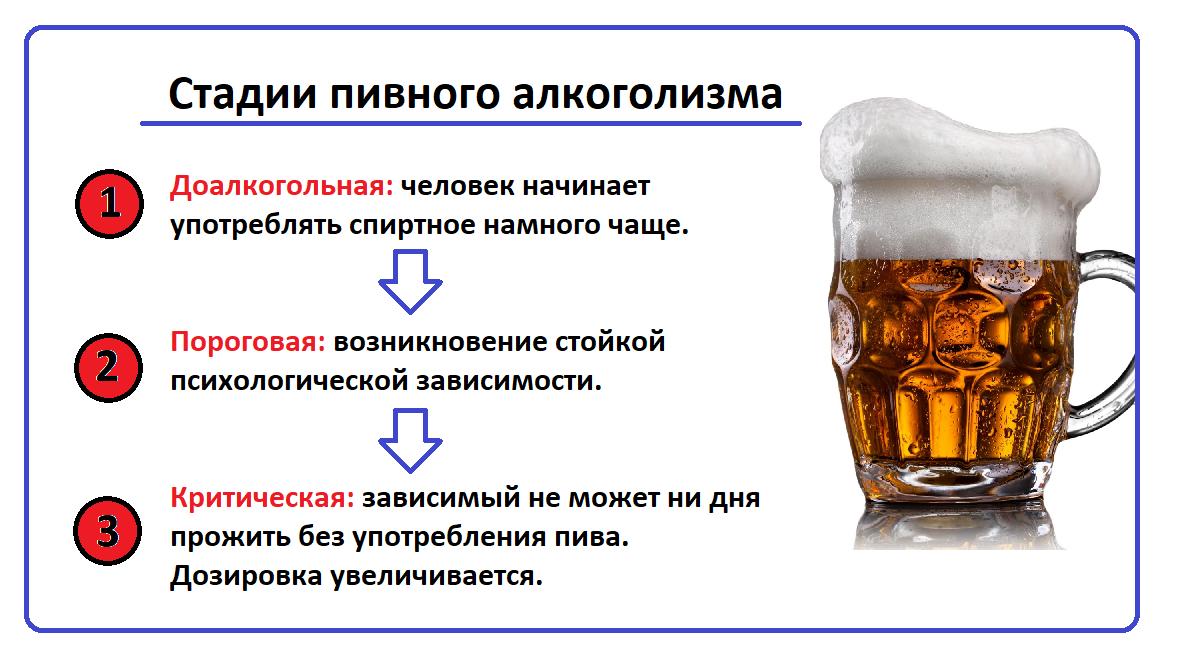 Пивной алкоголизм — википедия