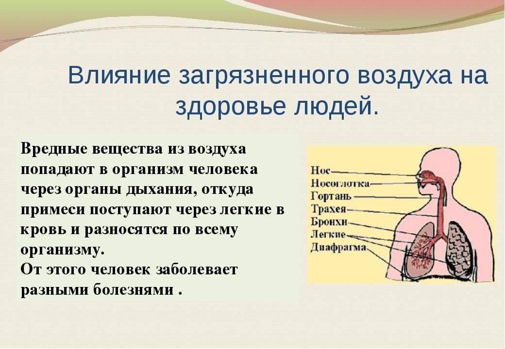 Глицерин: вред для организма при вдыхании, курении