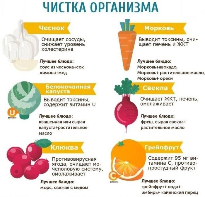 Запрещенные комбинации алкоголя и продуктов питания