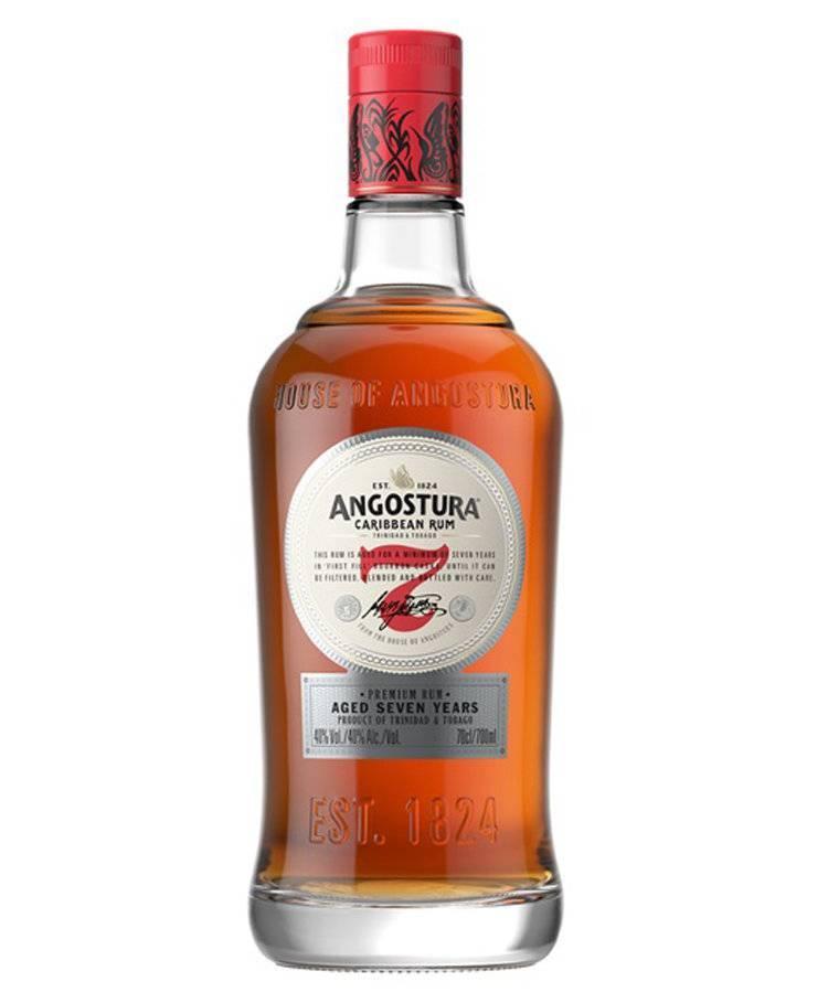 Ром градусы алкоголя