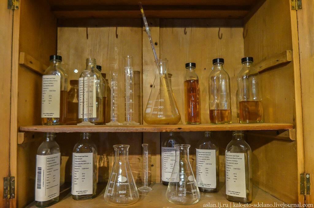 Потин (poitin)– предшественник виски - winestreet — livejournal