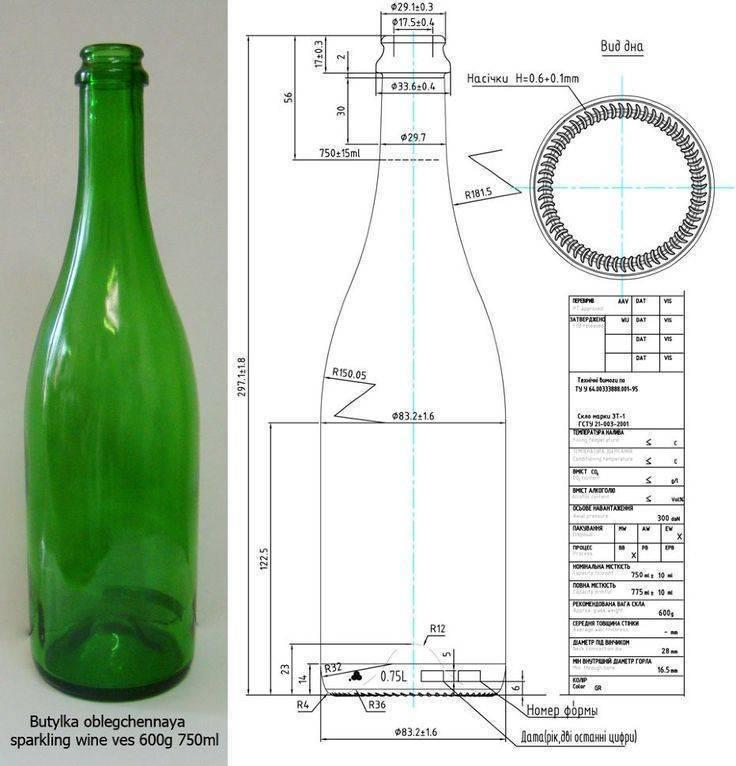 Самая большая бутылка