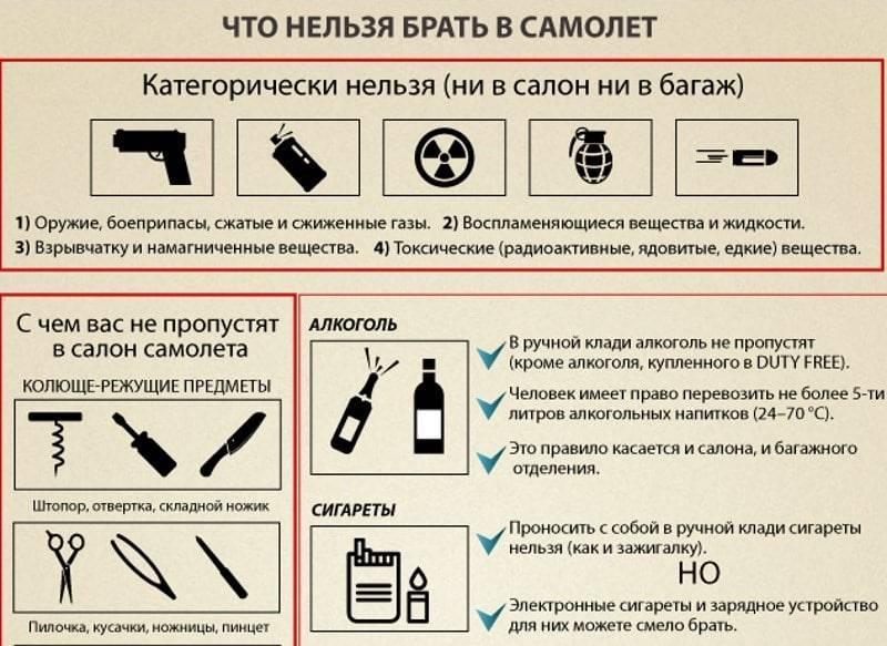 Алкоголь в ручной клади на борту самолета в 2020 году: правила провоза по россии и за границу