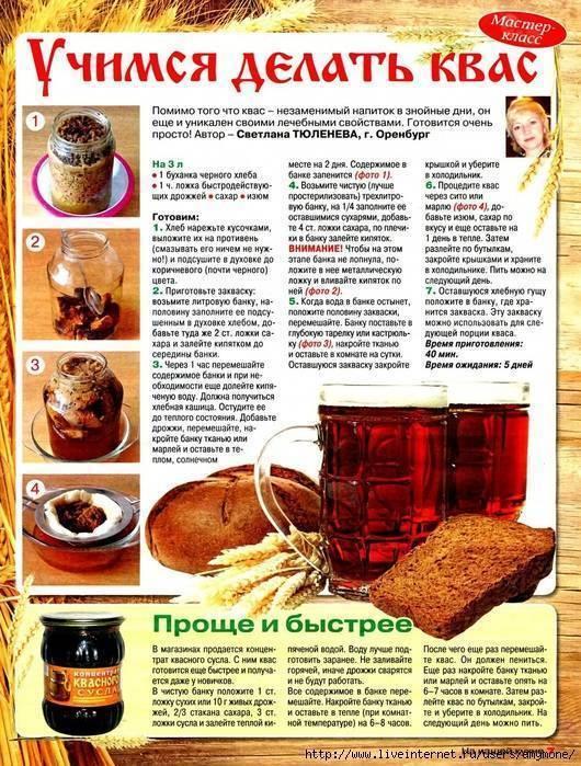 Квас домашний (8 рецептов с фото) - рецепты с фотографиями на поварёнок.ру