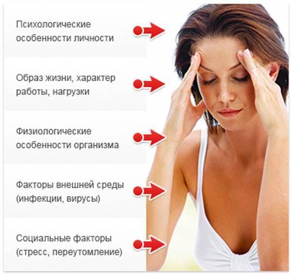 Влияние вредных привычек при всд