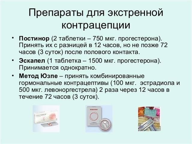 Женале или постинор: что лучше, является ли первый препарат аналогом второго, а также каков состав обоих средств