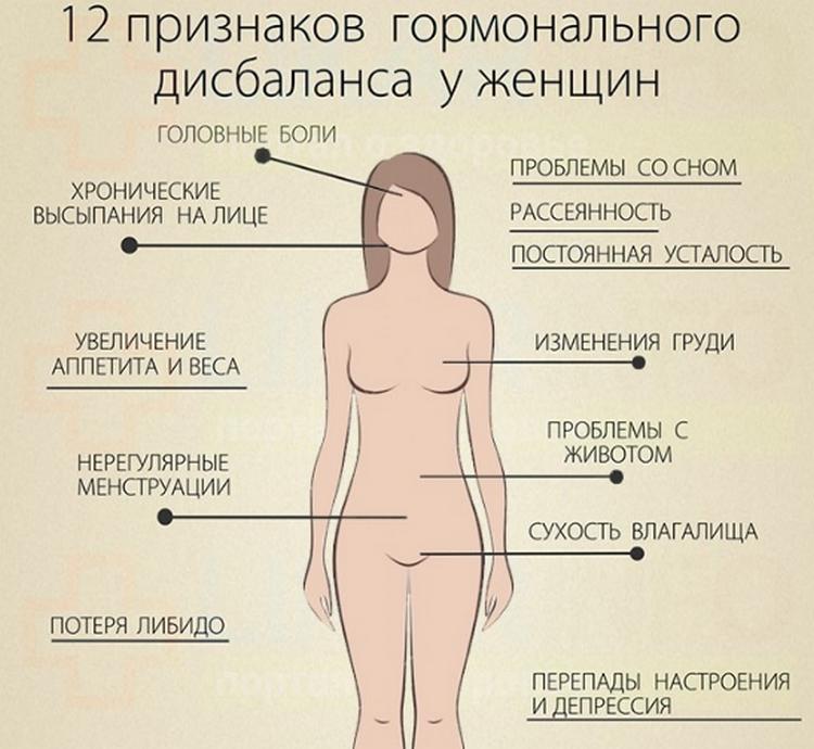 Последствия эко для здоровья женщины в будущем