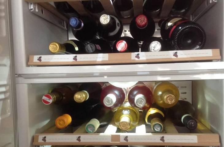 Сколько спирта в бутылке шампанского   wine & water