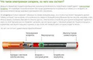 Где именно можно курить IQOS и сигареты в Шереметьево?