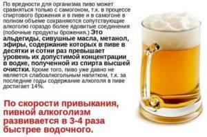 Как алкоголь и курение влияет на сперму: механизм воздействия