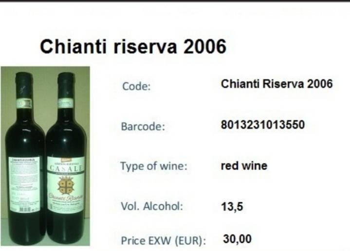 Обзор Итальянского вина Кьянти