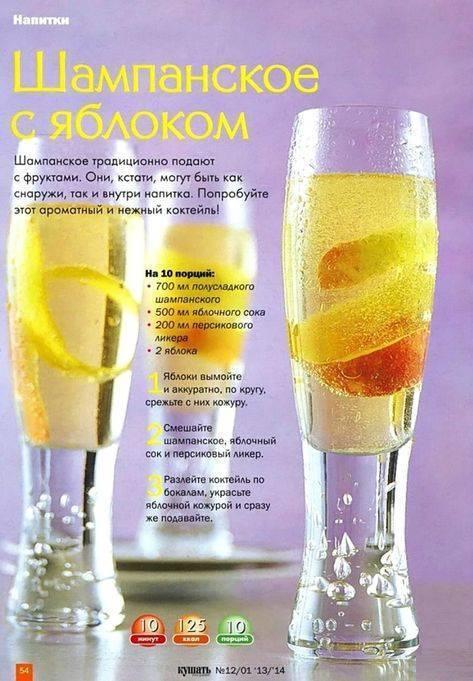 Коктейли с шампанским на поварёнок.ру
