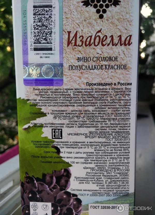 Вино изабелла красное полусладкое, характеристика вина