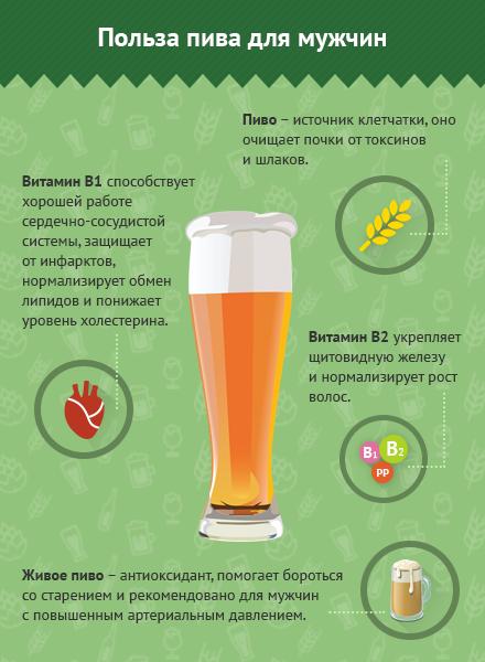 Как пиво влияет на женский организм?