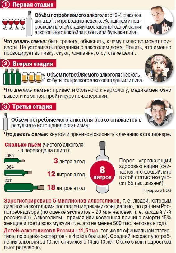 Почему люди отказываются оталкоголя? Истории непьющих иркутян