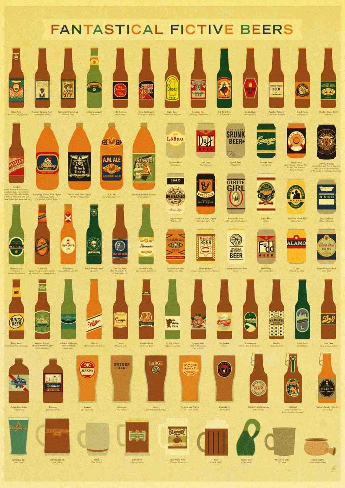 Павел егоров: пять самых-самых сортов советского пива