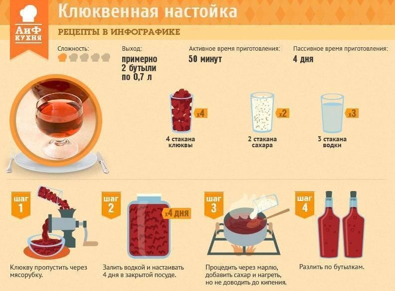 Лучшие народные рецепты для потенции - природные средства, приготовление травяных отваров, чаев и настоев