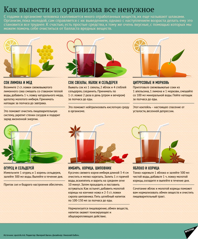 Как очистить организм от алкоголя - промыванием желудка, инфузионной терапией, соками и отварами