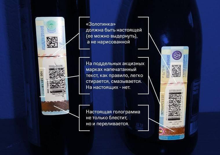 Гознак | продукты | федеральные специальные и акцизные марки | для алкогольной продукции