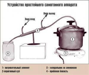 Как сделать самогонный аппарат из скороварки