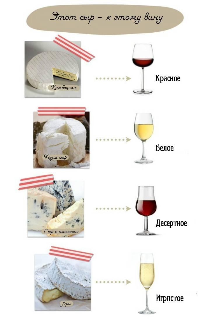 Что пьют с белым вином и чем его закусывают