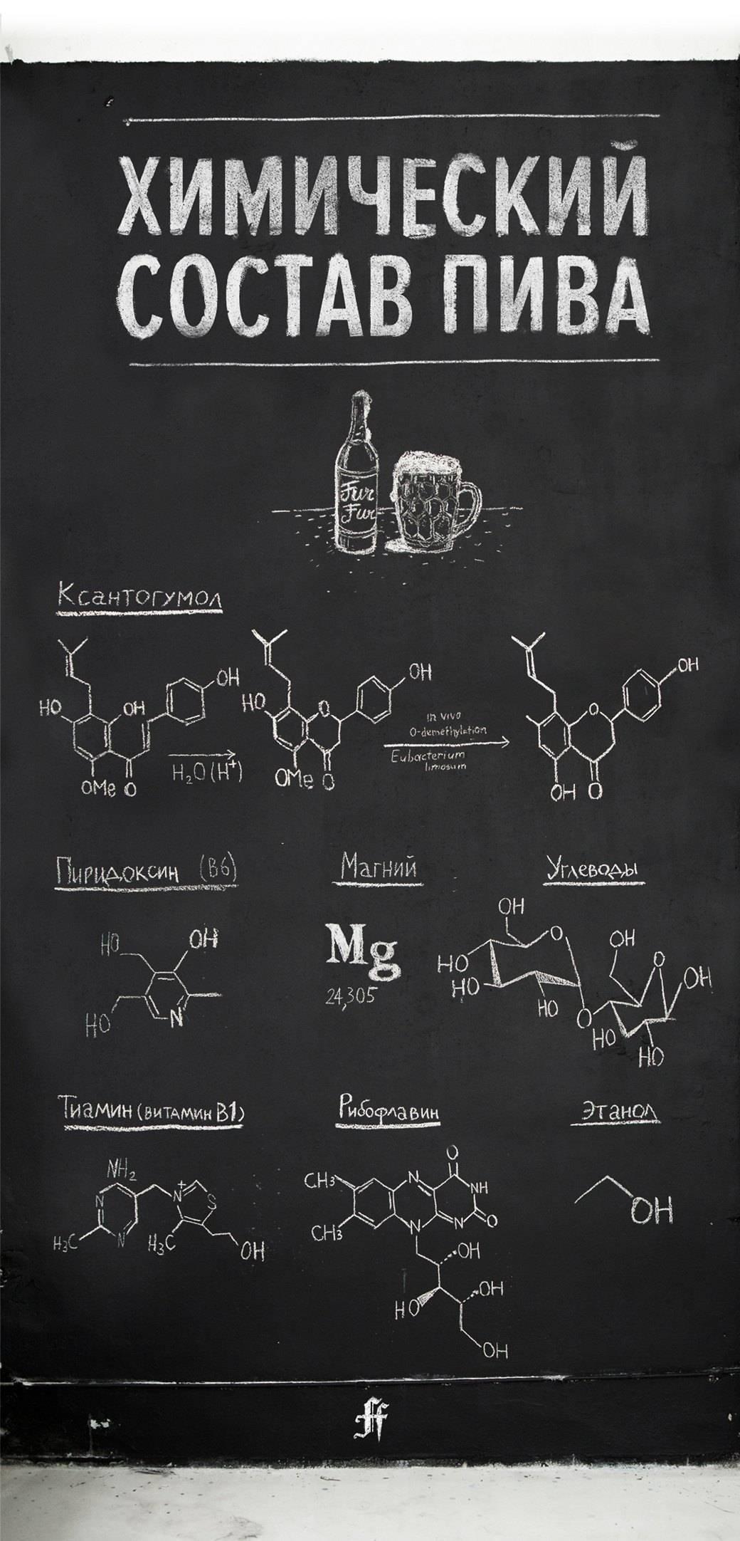 Химическая формула водки - зависимости