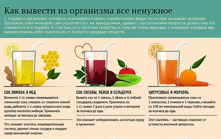 Как вывести алкоголь из организма в домашних условиях