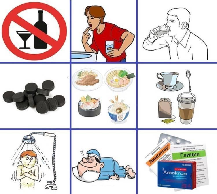 Методы ускоренного выведения алкоголя из организма в домашних условиях