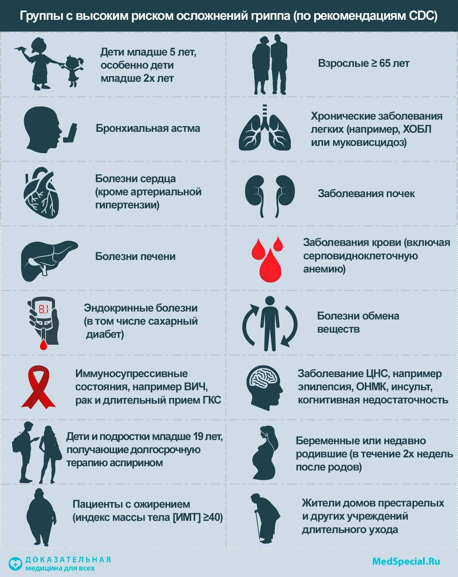 Прививка от кори и алкоголь совместимость - прививки