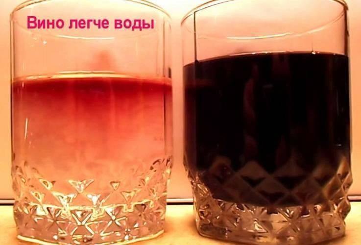 Как проверить вино на натуральность в домашних условиях: основные методы самостоятельно отличить качественный напиток от порошкового