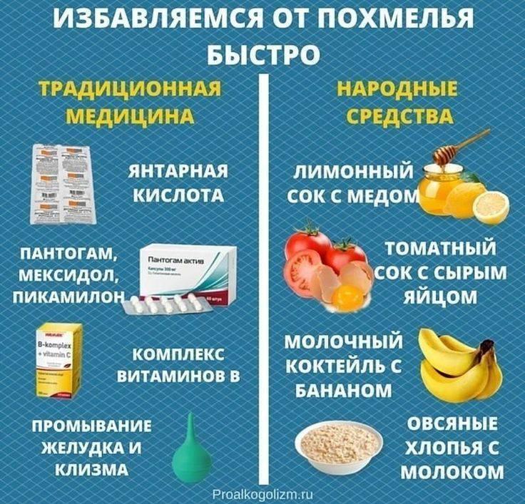 Молоко с похмелья – польза или вред. как правильно пить молоко при похмелье