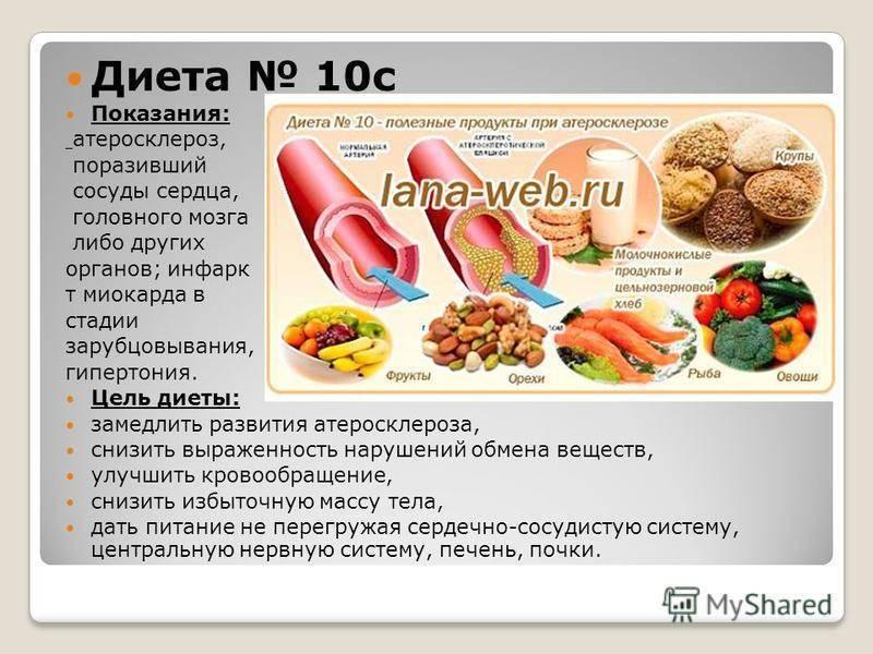 Народные рецепты помогающие укрепить и очистить сосуды