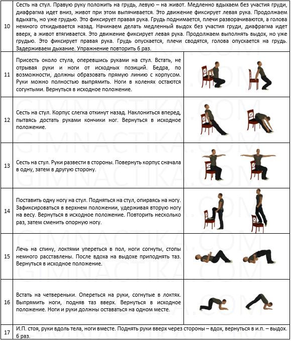 Лфк при хроническом пиелонефрите комплекс упражнений