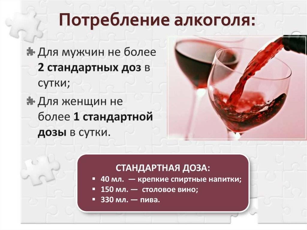 Пить спиртное при простатите от простатита в омске