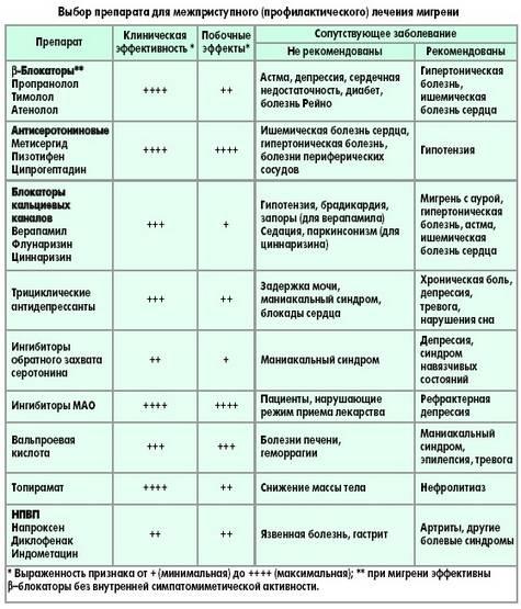 Синдром отмены алкоголя: симптомы, длительность и методы лечения