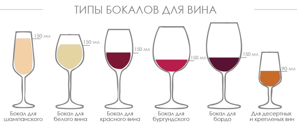 Вино херес: производство испанского напитка; сорта и виды, как правильно пить