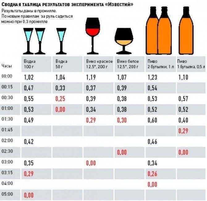 Varenik76 › Блог › Вся правда о пиве. Продолжим пить?